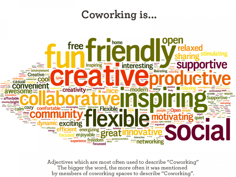 Benefícios do coworking sobre escritórios tradicionais