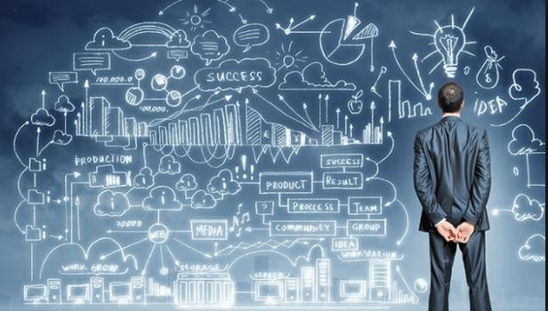 Os 4 pilares do framework para inovação