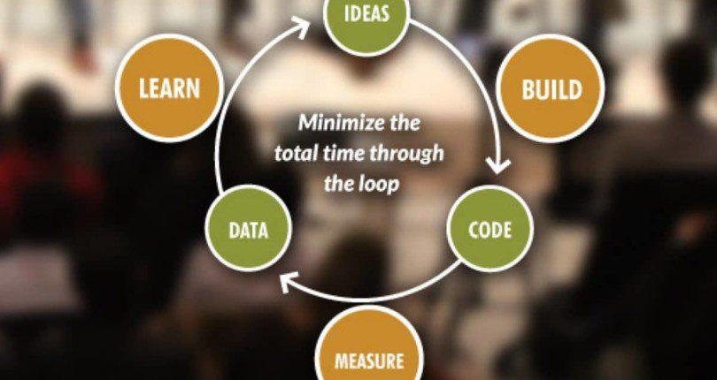 O que devemos aprender com o movimento Lean Startup